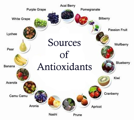 Sources of Antioxidants...